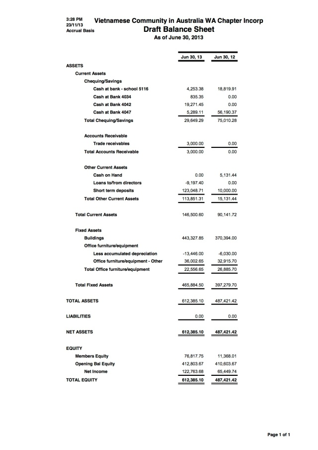 2013 Draft Balance Sheet B